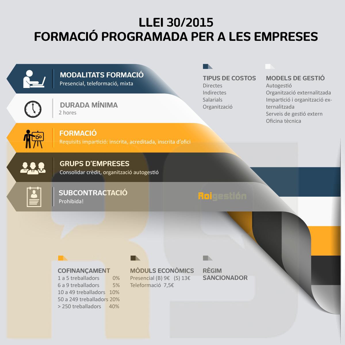 infografia-llei-ca