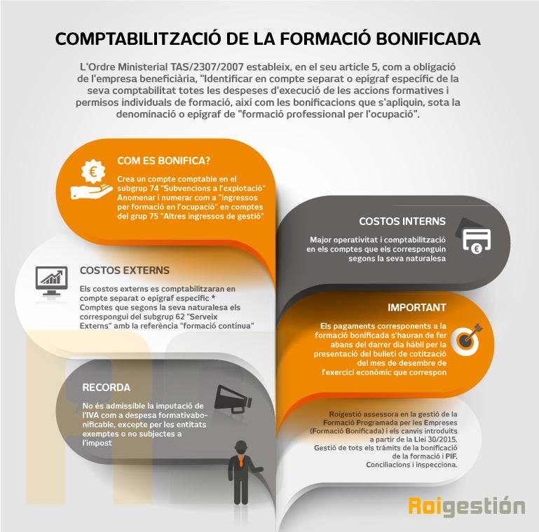 infografia-formacion-bonificada-ca